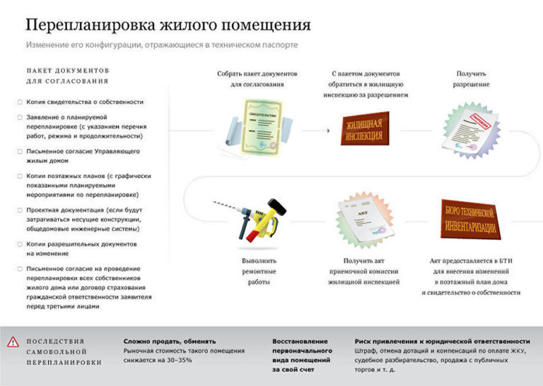 Какой порядок покупки квартиры в российском крыму